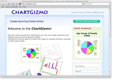 chartgizmo Create Chart Online For Free   ChartGizmo