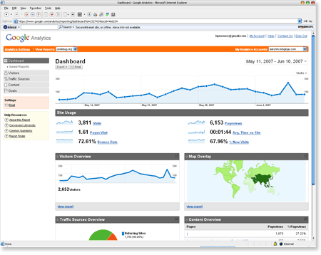 analytics Top 14 Free Web Statistics Tools