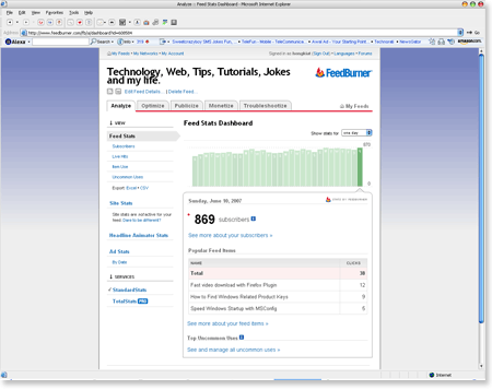 feedburner Top 14 Free Web Statistics Tools