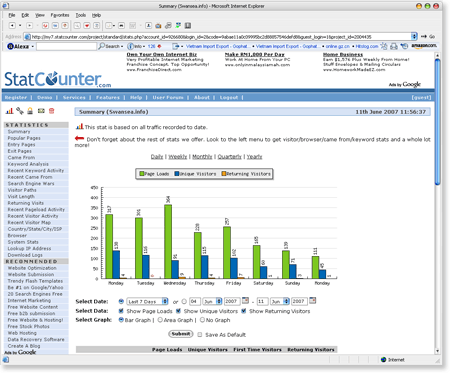 statscounter Top 14 Free Web Statistics Tools
